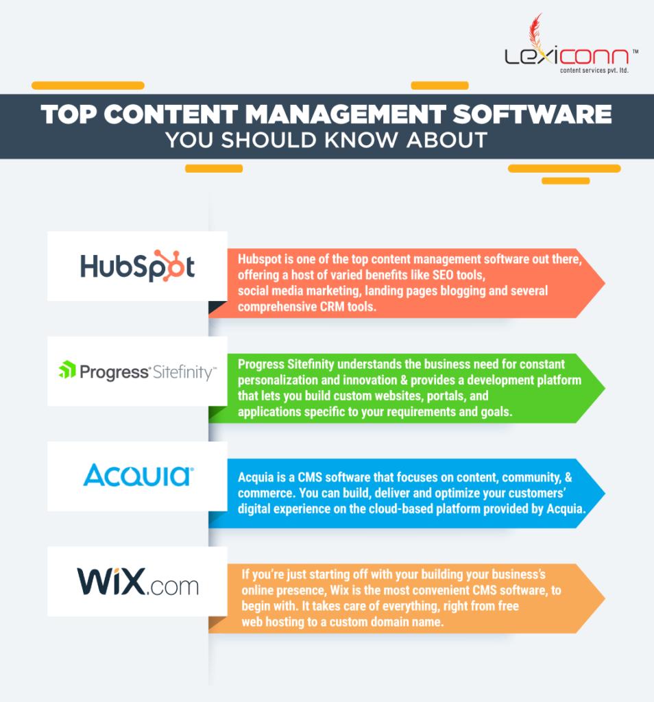 top content management software