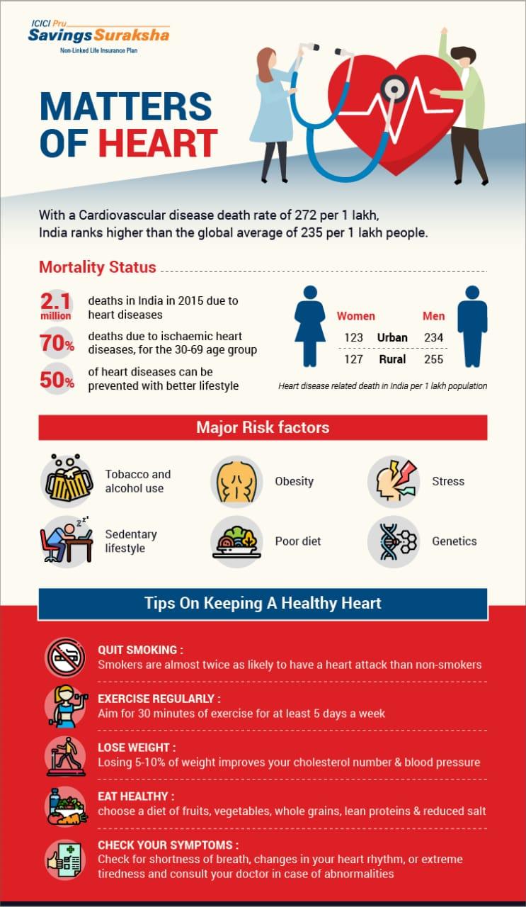 health insurance infographic